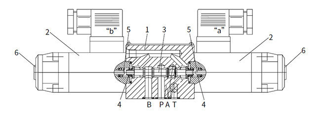 Variable Hydraulic Control Valve , Mobile Cylinder Hydraulic Pilot Operated Directional Control Valve